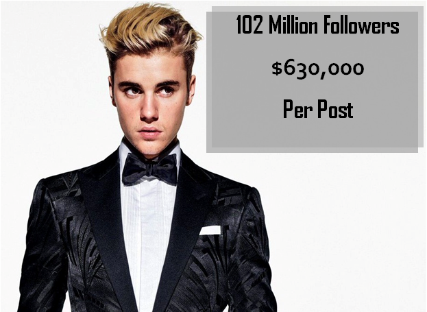 Top Celebrities on Instagram- Highest paid Instagrammers 2018 to follow